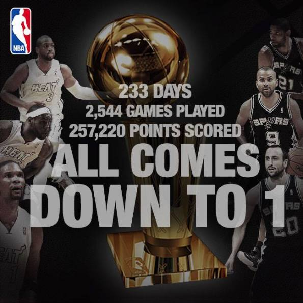 NBA Finals: Miami Vs San Antonio Game 7 Prediction