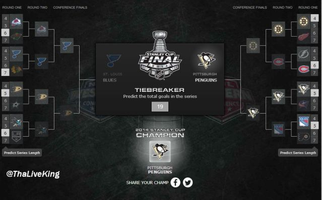NHL Playoffs: My Bracket