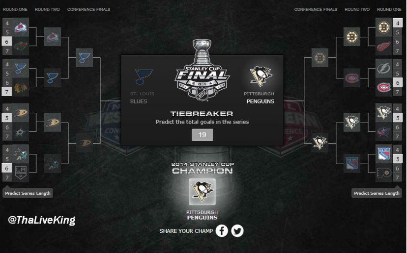 NHL Playoffs: My Bracket