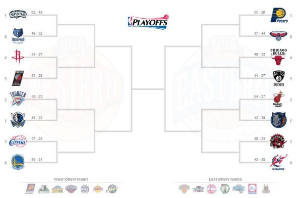 NBA Playoffs TV Schedule